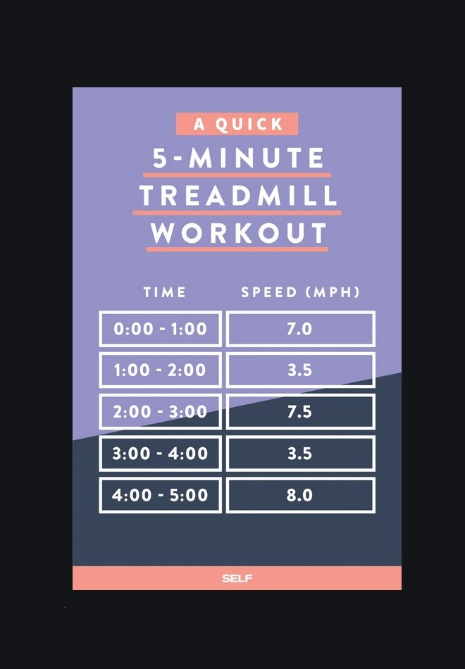 Treadmill Workout Tips For Weight Loss